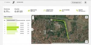 Il percorso delle runners tracciato dal TomTom Runner