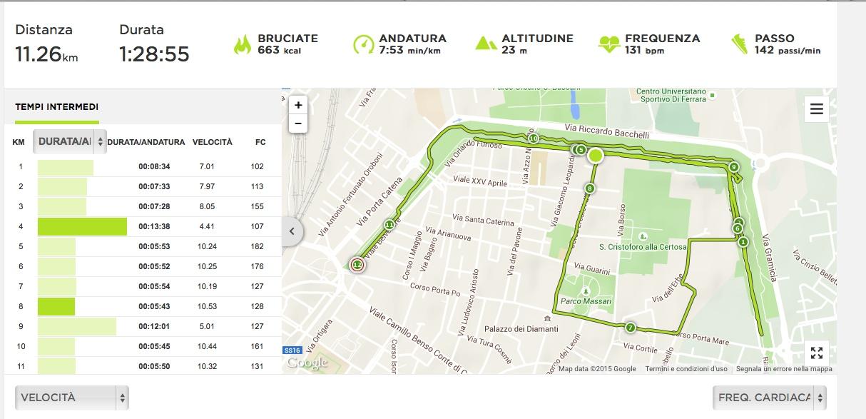 Il percorso tracciato dal TomTomRunner  Cardio
