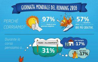 Brooks_Global Running Day_Infografica