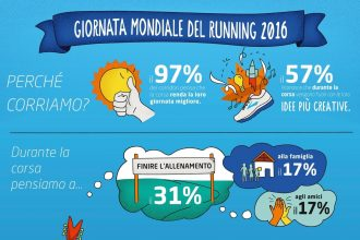 Brooks_Global Running Day_Infografica